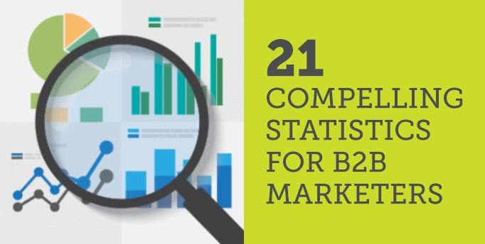 21 B2B Digital Marketing Statistics