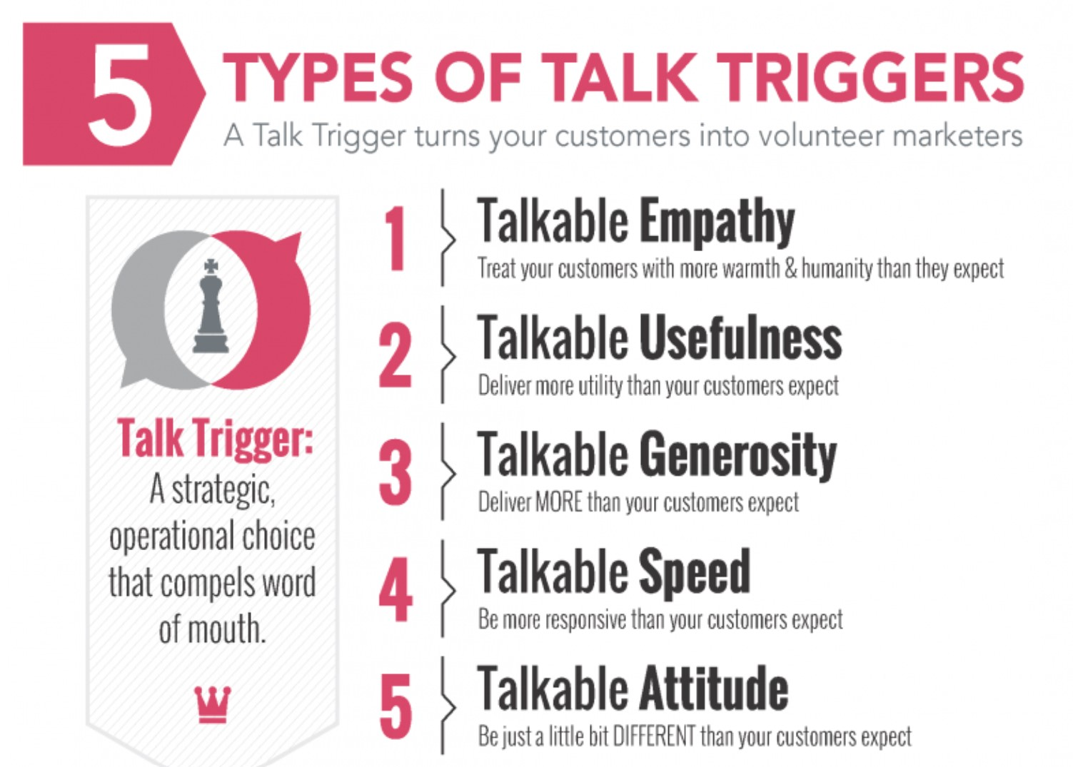5 Types of Talk Triggers - Turn Your Customers into Volunteer Marketers; Empathy, Usefulness, Generosity, Speed and Attitude